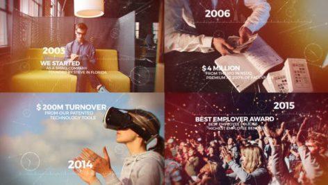 دانلود پروژه آماده افترافکت : اسلایدشو Cinematic Timeline Slideshow