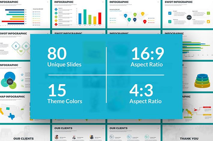 دانلود قالب آماده پاورپوینت Multipurpose Modern Powerpoint
